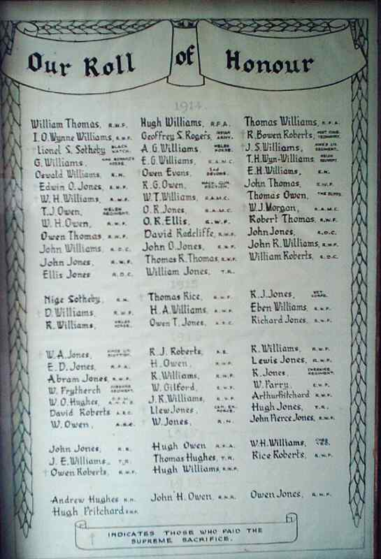 Llangeinwen Roll of Honour