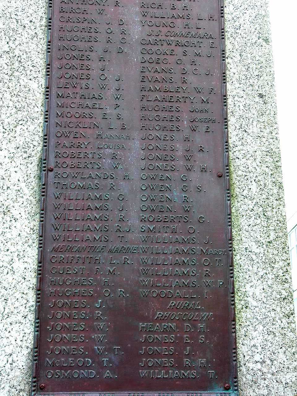 Holyhead War Memorial WWI casualties - right panel